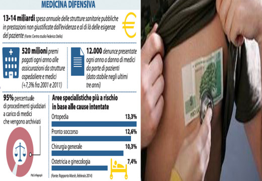 La sanità italiana butta 14 miliardi l'anno. Tutti lo sanno ma nessuno fa niente