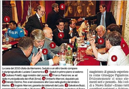 Gli affari delle coop di Buzzi in Emilia Romagna