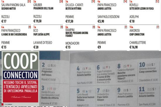 Sempre tra i primi 10 nelle classifiche nazionali di Repubblica e Corriere – Coop Connection